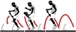 Hurdles-Run