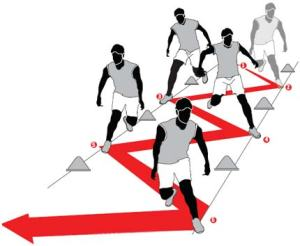 Badass Exercises to Improve Agility Using GSI's Speed ...